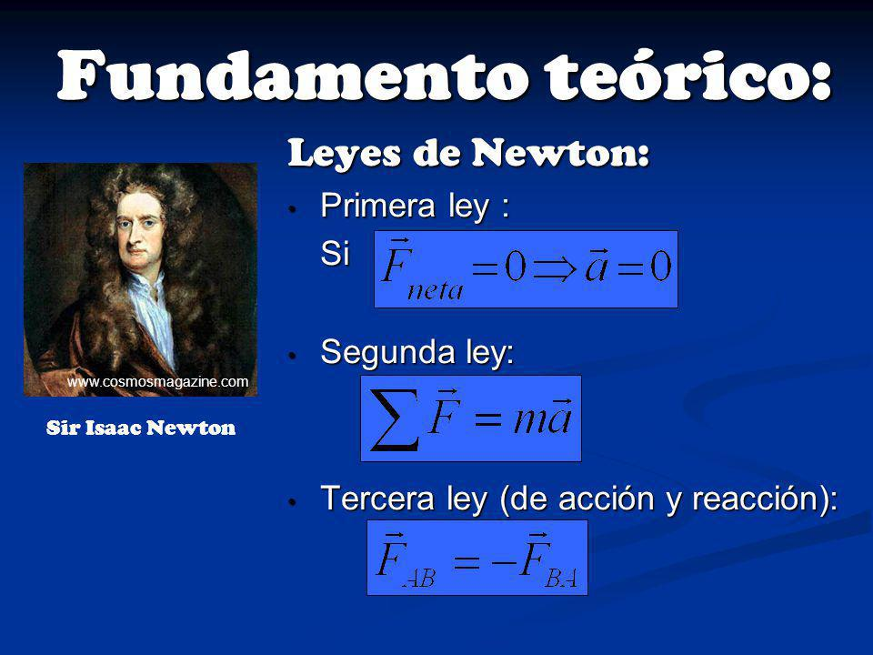 Fundamento teórico: Leyes de Newton: Primera ley : Si Segunda ley:
