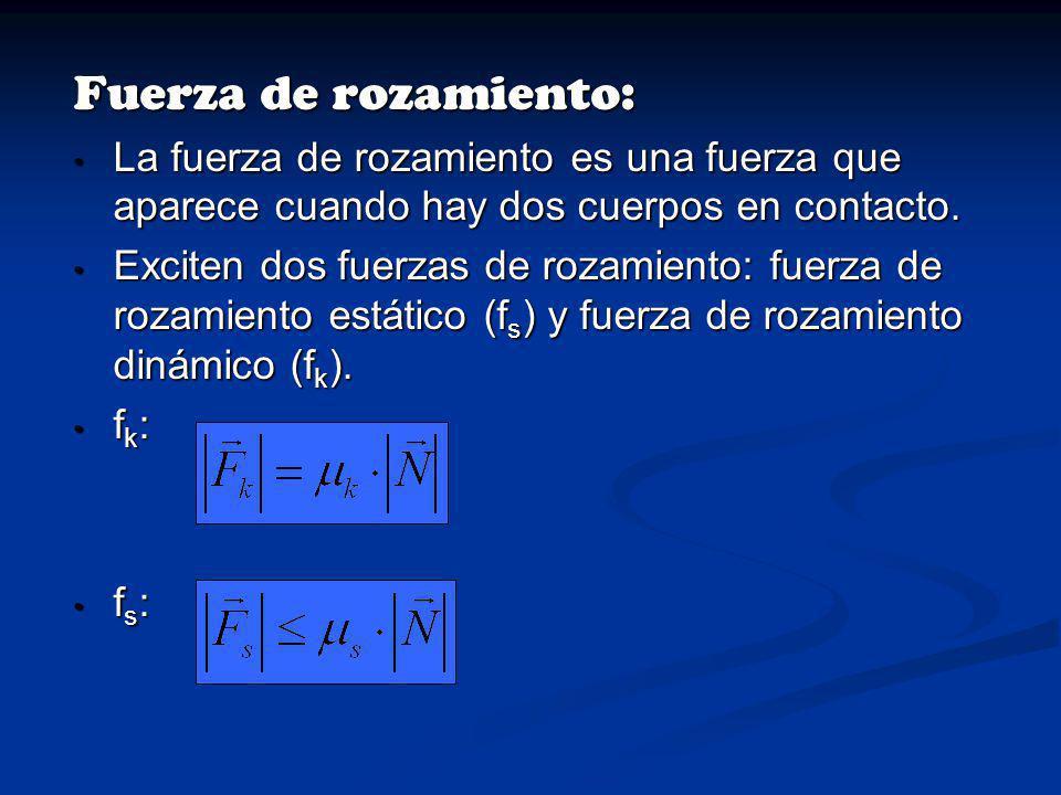 Fuerza de rozamiento: La fuerza de rozamiento es una fuerza que aparece cuando hay dos cuerpos en contacto.