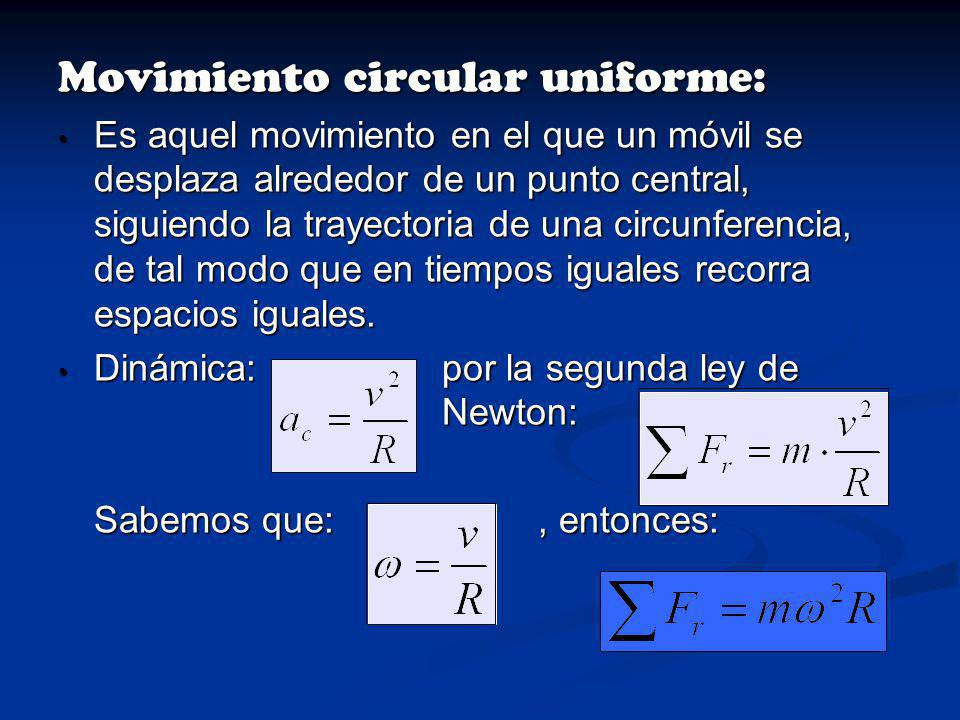 Movimiento circular uniforme: