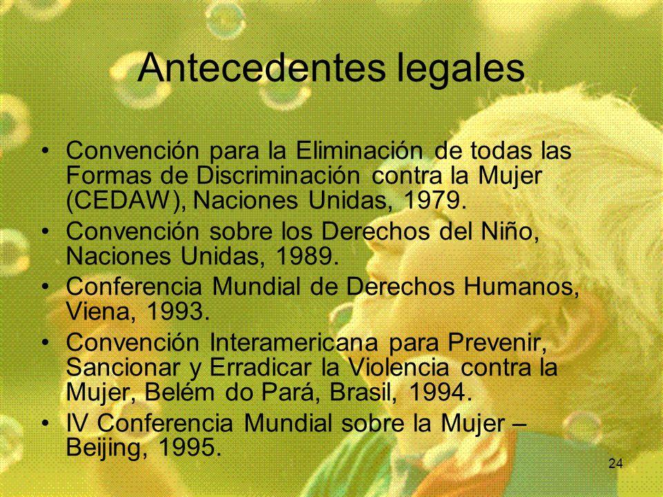 Antecedentes legales Convención para la Eliminación de todas las Formas de Discriminación contra la Mujer (CEDAW), Naciones Unidas, 1979.