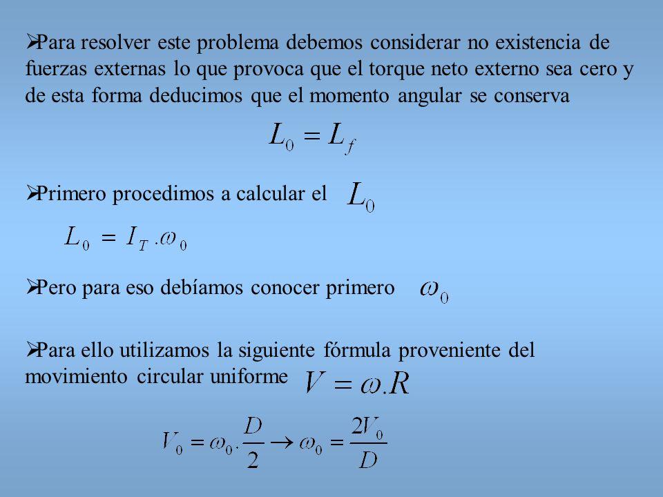 Para resolver este problema debemos considerar no existencia de fuerzas externas lo que provoca que el torque neto externo sea cero y de esta forma deducimos que el momento angular se conserva