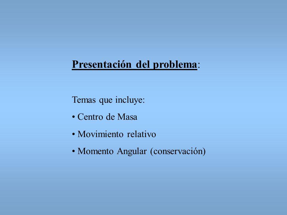 Presentación del problema: