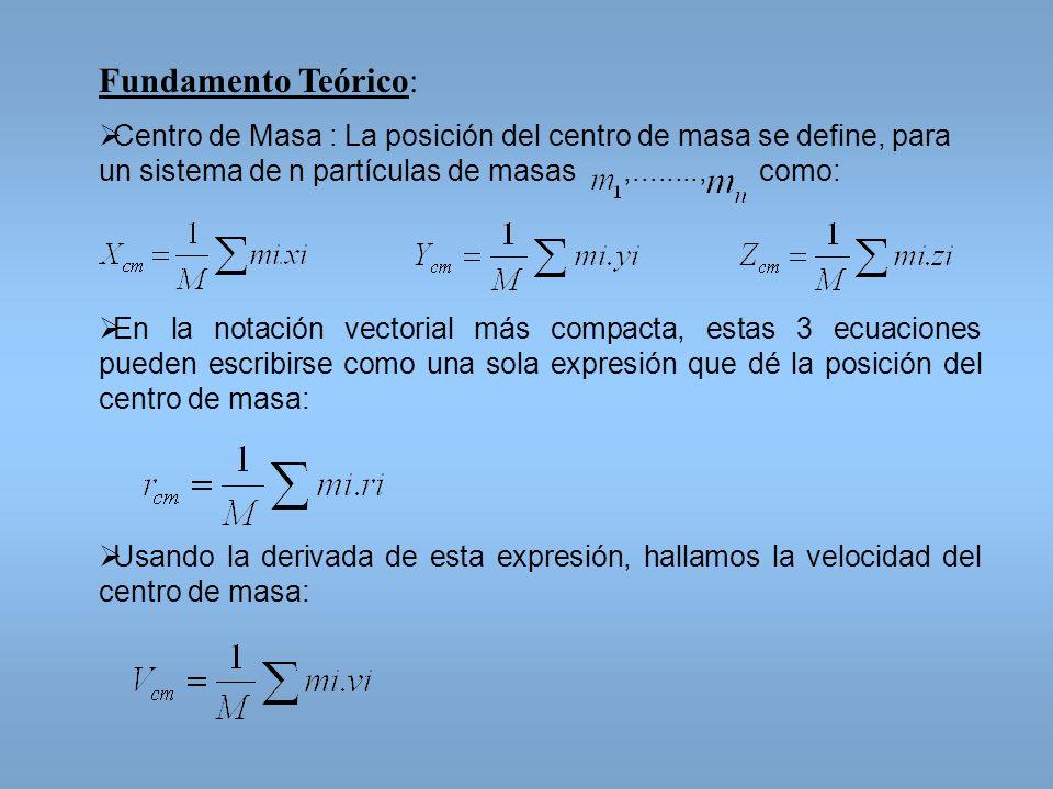 Fundamento Teórico: Centro de Masa : La posición del centro de masa se define, para un sistema de n partículas de masas ,........, como: