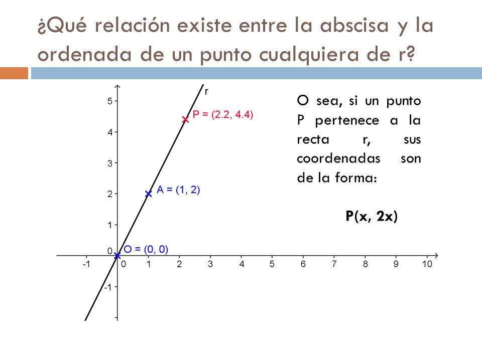 ¿Qué relación existe entre la abscisa y la ordenada de un punto cualquiera de r