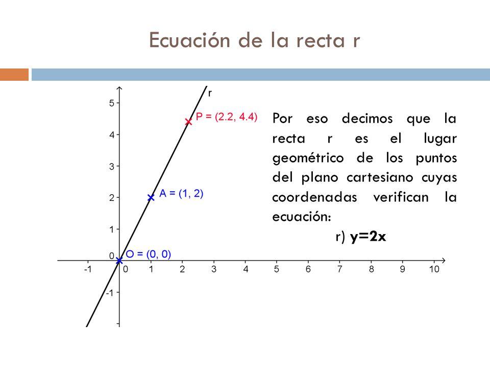 Ecuación de la recta r
