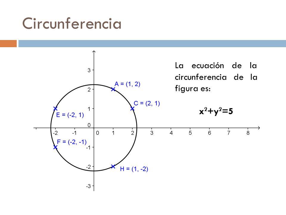 Circunferencia La ecuación de la circunferencia de la figura es: