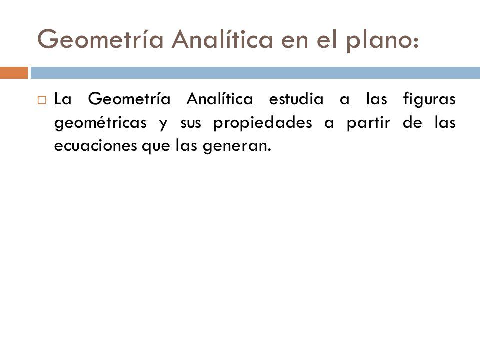 Geometría Analítica en el plano: