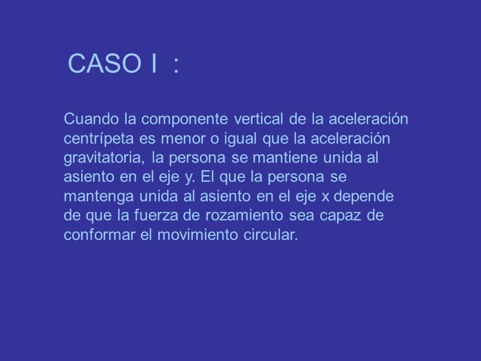 CASO I :
