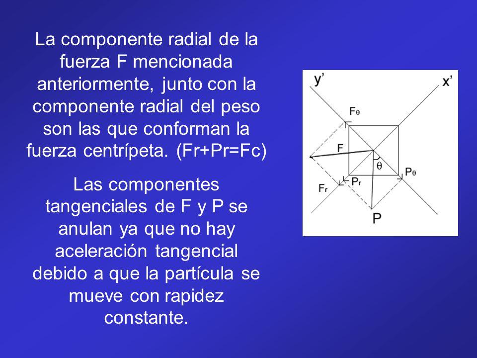 La componente radial de la fuerza F mencionada anteriormente, junto con la componente radial del peso son las que conforman la fuerza centrípeta. (Fr+Pr=Fc)