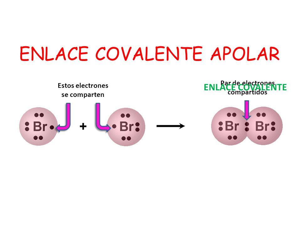 ENLACE COVALENTE APOLAR
