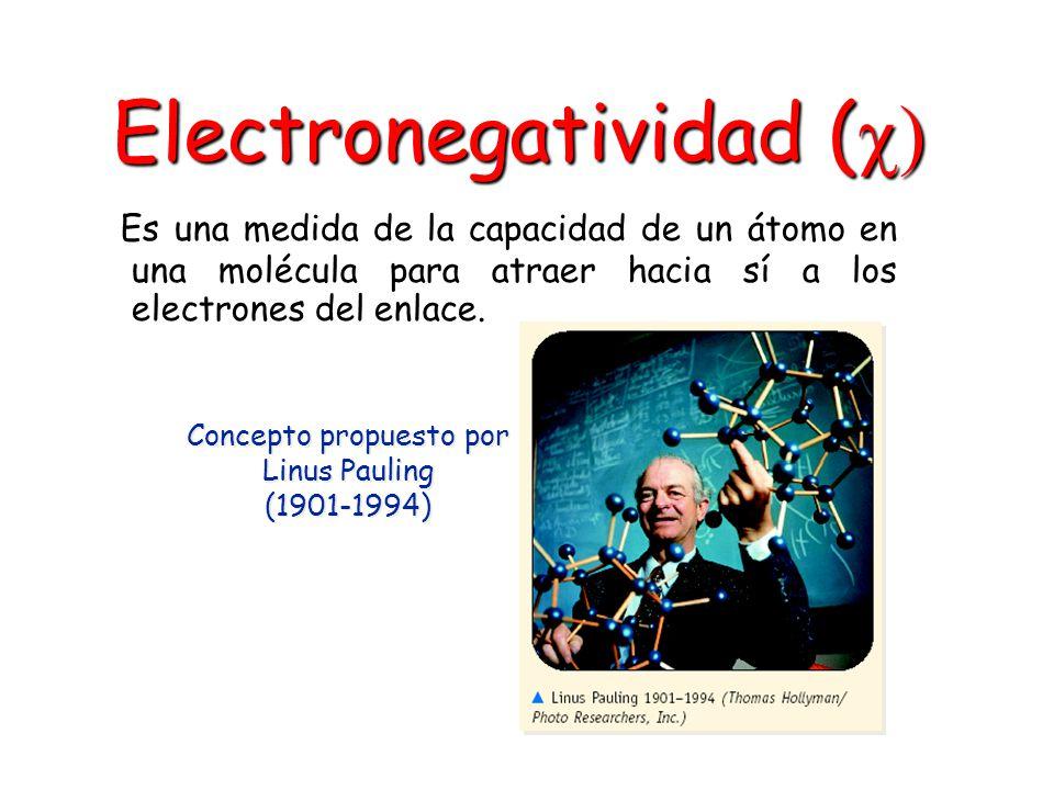 Electronegatividad ()