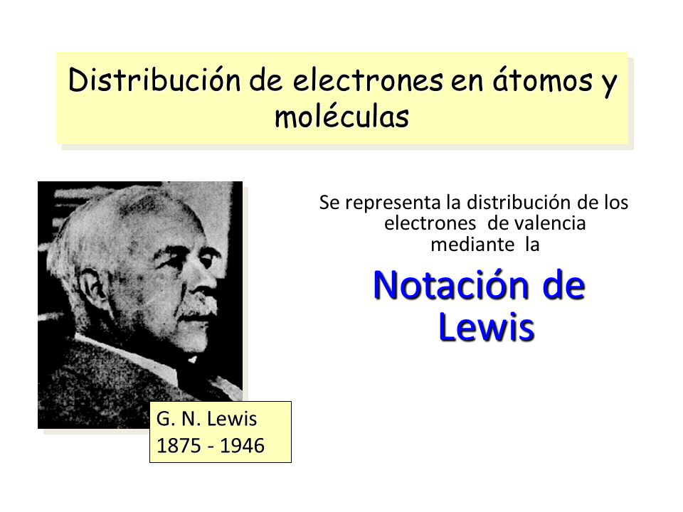 Distribución de electrones en átomos y moléculas