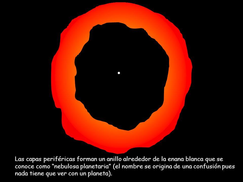 Las capas periféricas forman un anillo alrededor de la enana blanca que se conoce como nebulosa planetaria (el nombre se origina de una confusión pues nada tiene que ver con un planeta).