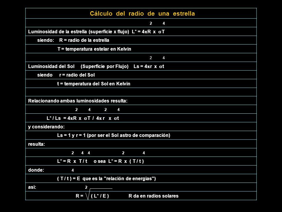 Cálculo del radio de una estrella