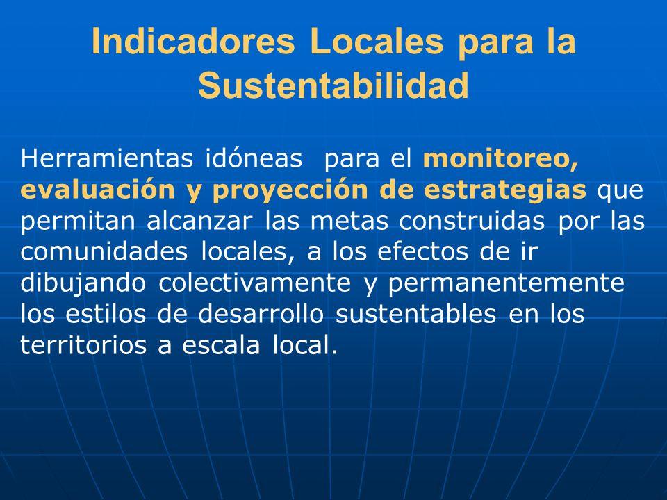 Indicadores Locales para la Sustentabilidad