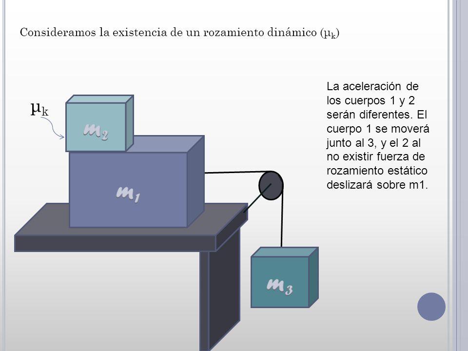 m2 m1 m3 μk Consideramos la existencia de un rozamiento dinámico (μk)