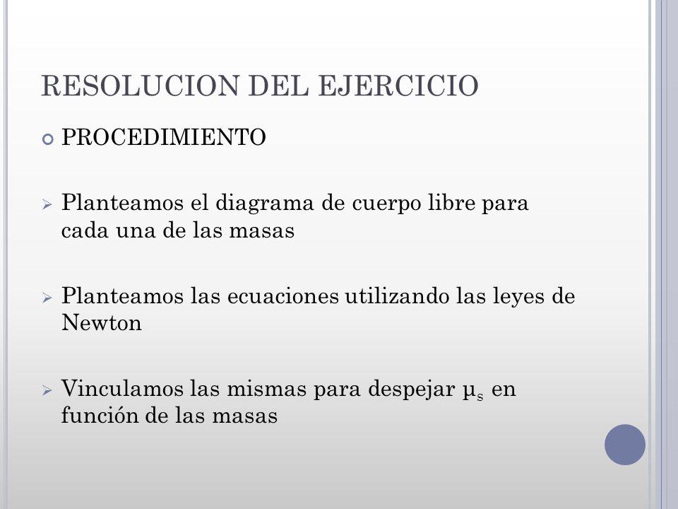 RESOLUCION DEL EJERCICIO