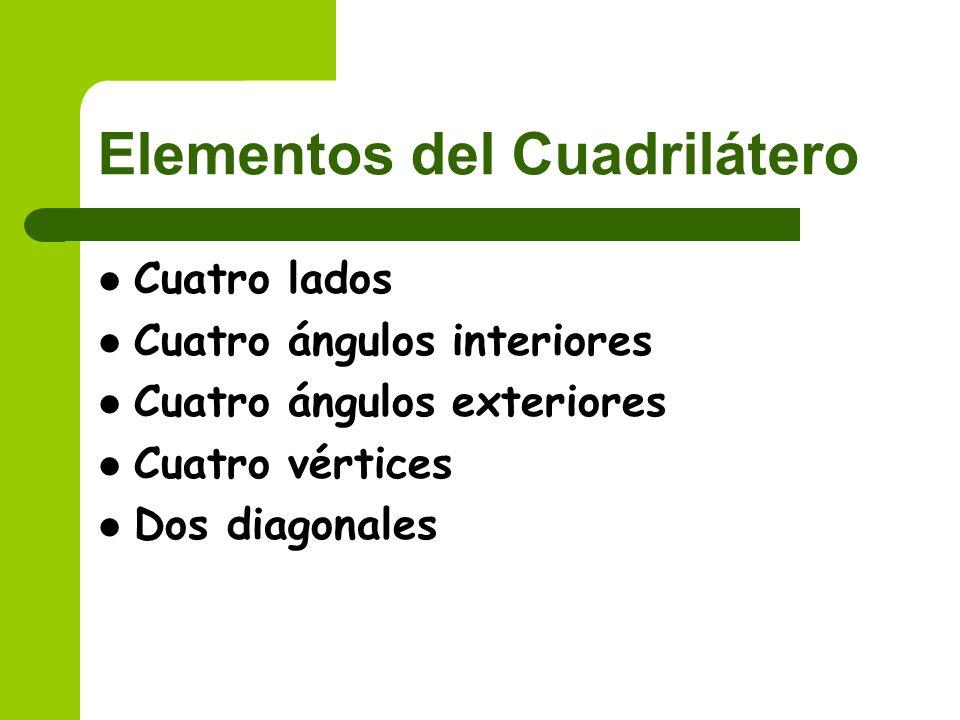 Elementos del Cuadrilátero