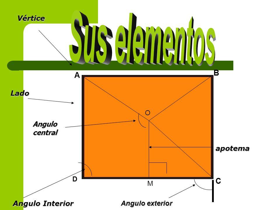 Sus elementos B A C Vértice Lado O Angulo central apotema D M