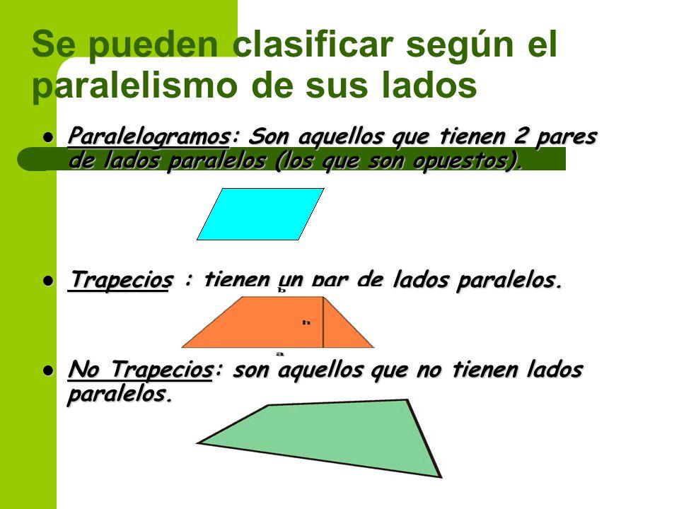 Se pueden clasificar según el paralelismo de sus lados