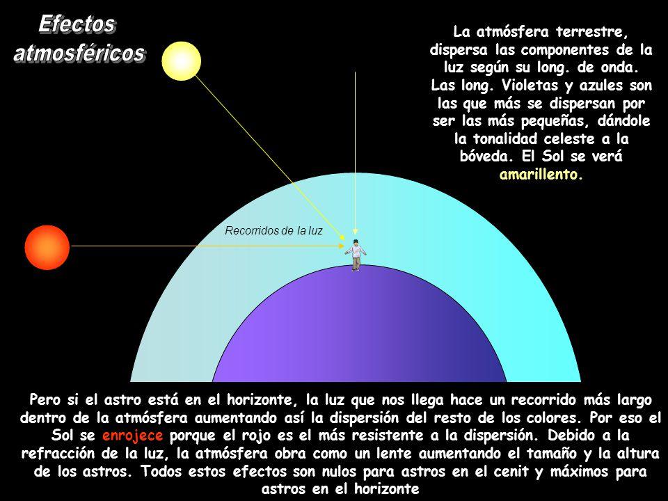 Efectos atmosféricos.
