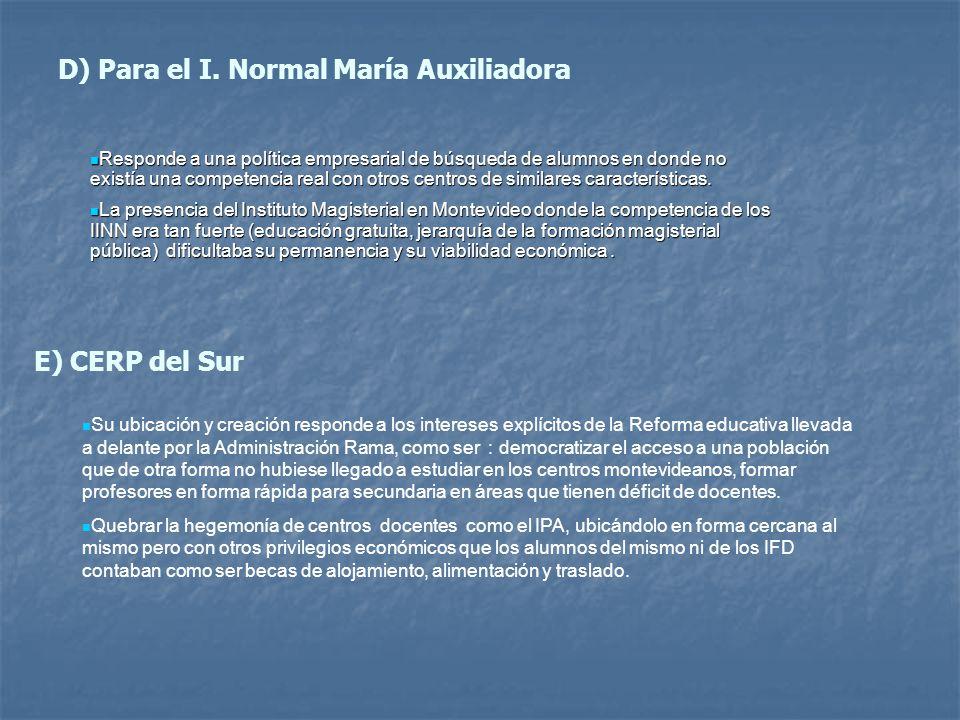 D) Para el I. Normal María Auxiliadora