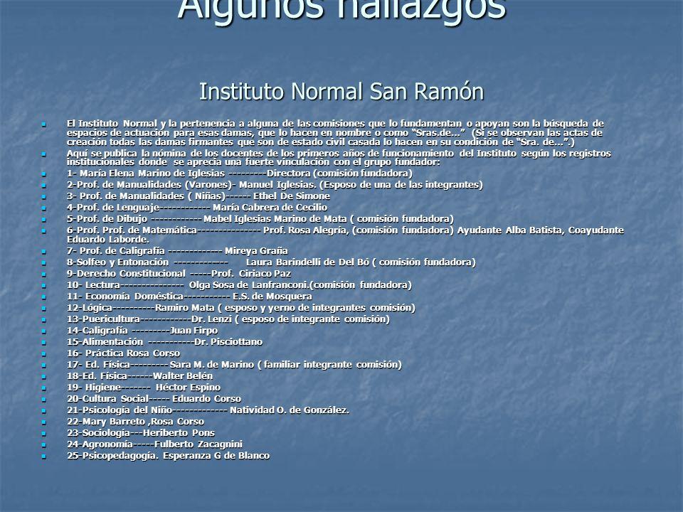 Algunos hallazgos Instituto Normal San Ramón