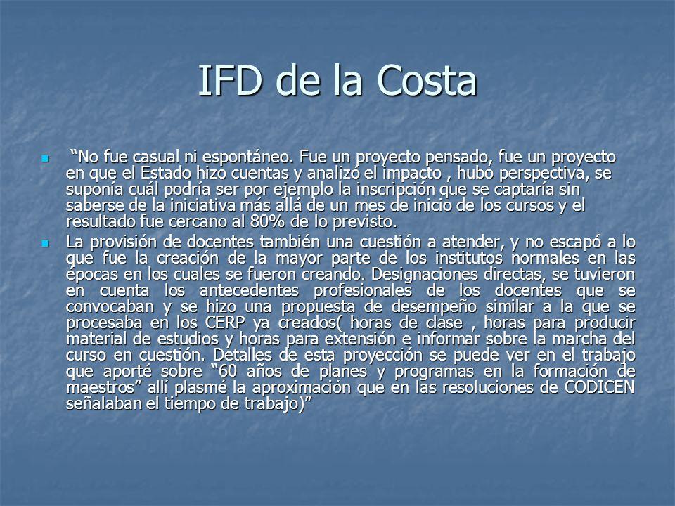 IFD de la Costa
