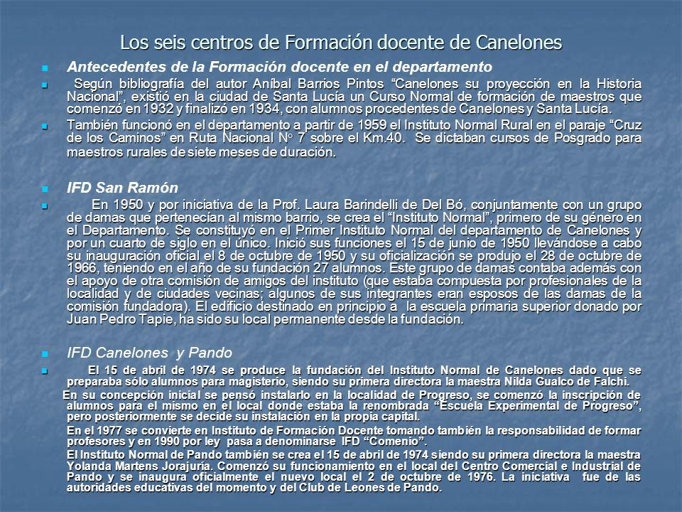 Los seis centros de Formación docente de Canelones