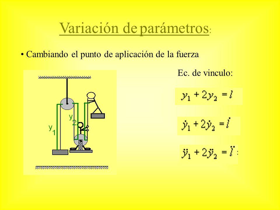 Variación de parámetros: