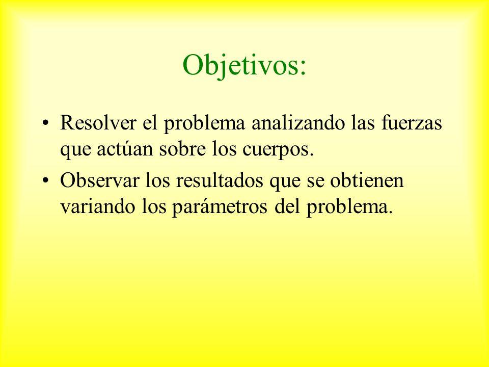 Objetivos: Resolver el problema analizando las fuerzas que actúan sobre los cuerpos.