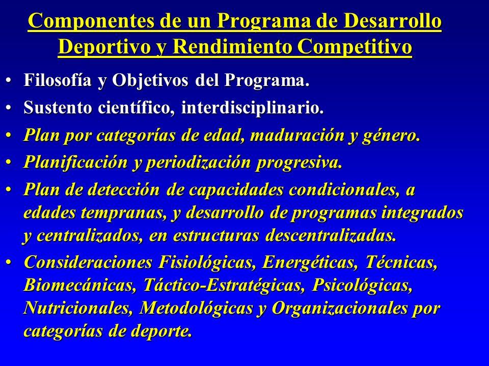 Componentes de un Programa de Desarrollo Deportivo y Rendimiento Competitivo