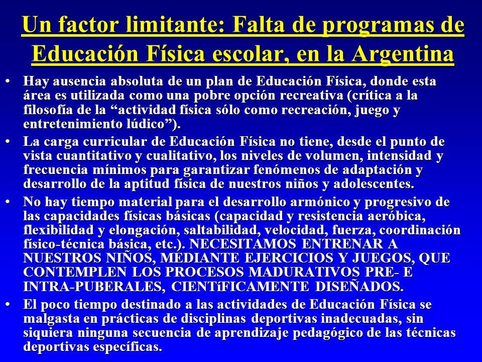 Un factor limitante: Falta de programas de Educación Física escolar, en la Argentina