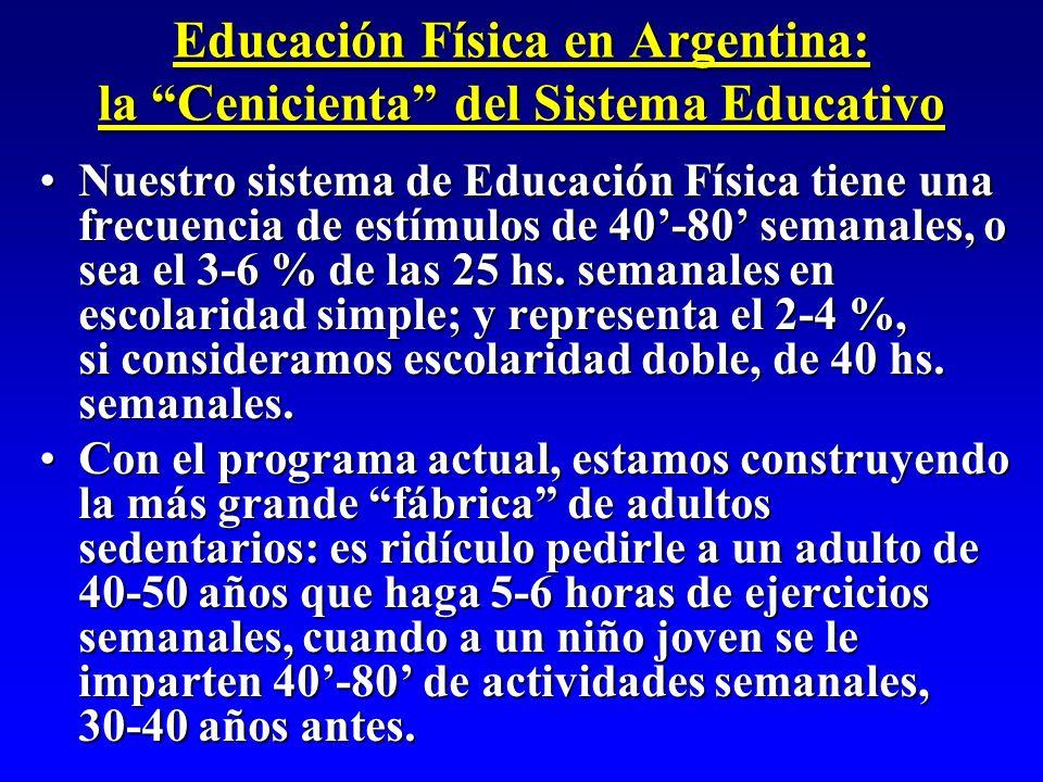 Educación Física en Argentina: la Cenicienta del Sistema Educativo