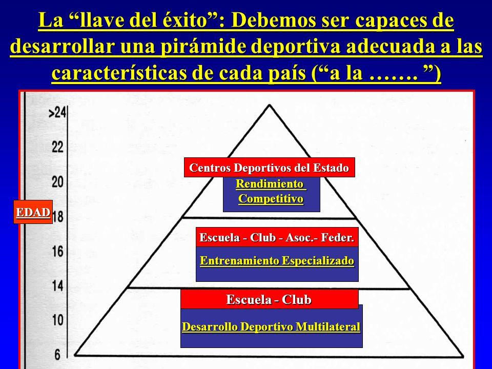 La llave del éxito : Debemos ser capaces de desarrollar una pirámide deportiva adecuada a las características de cada país ( a la ……. )