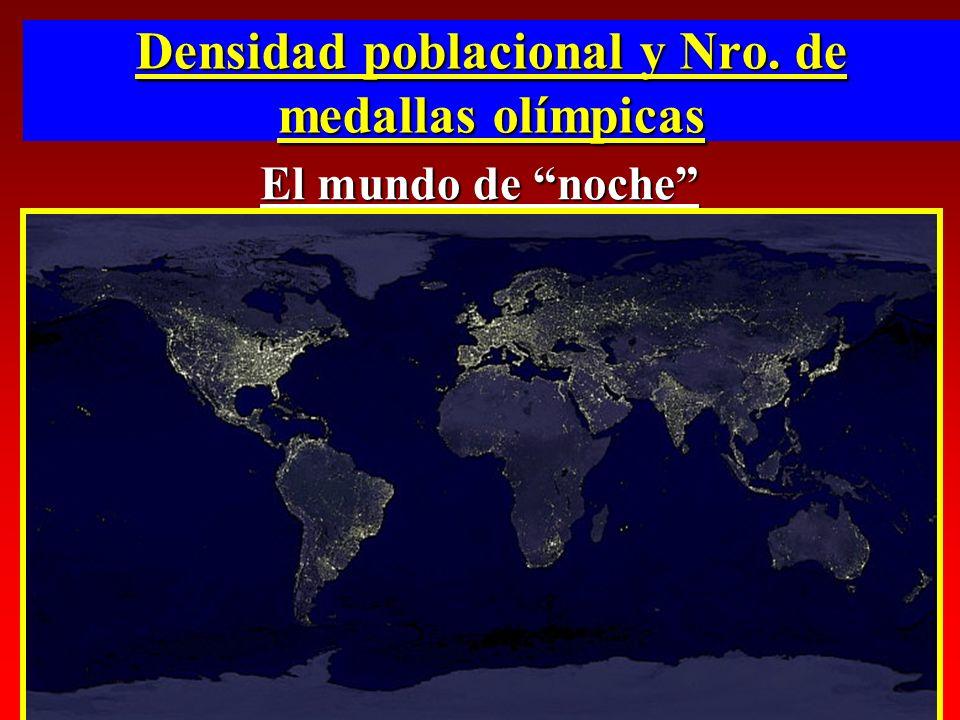 Densidad poblacional y Nro. de medallas olímpicas