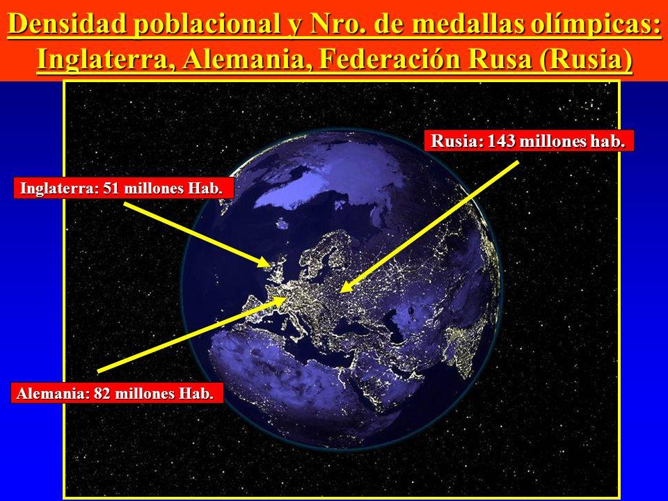 Inglaterra: 51 millones Hab. Alemania: 82 millones Hab.