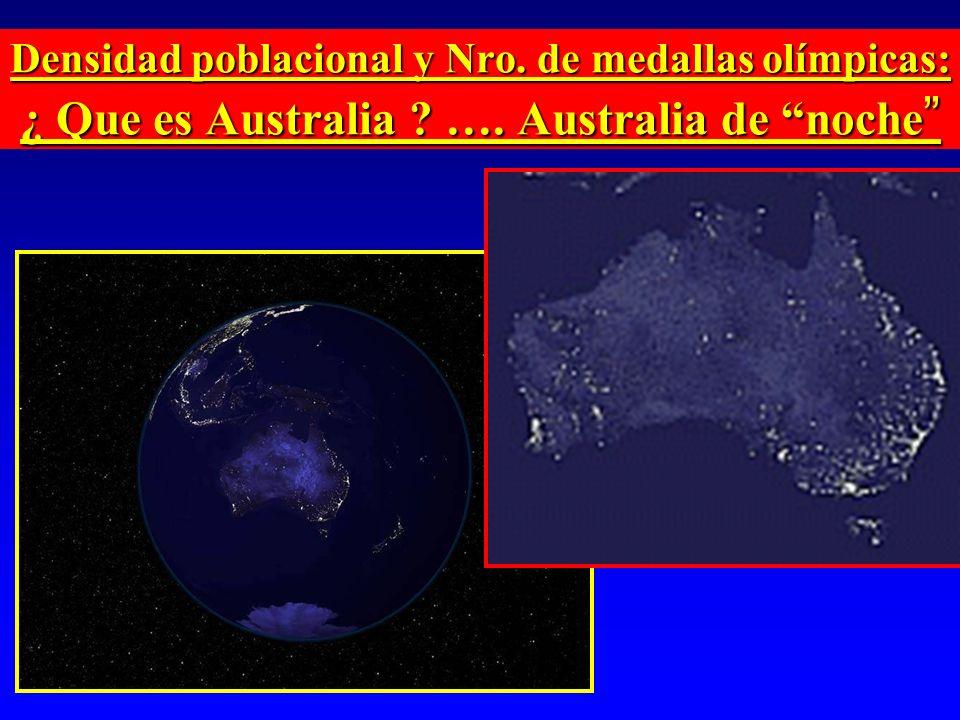 Densidad poblacional y Nro. de medallas olímpicas: ¿ Que es Australia