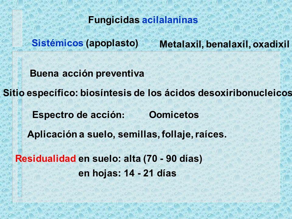 Fungicidas acilalaninas