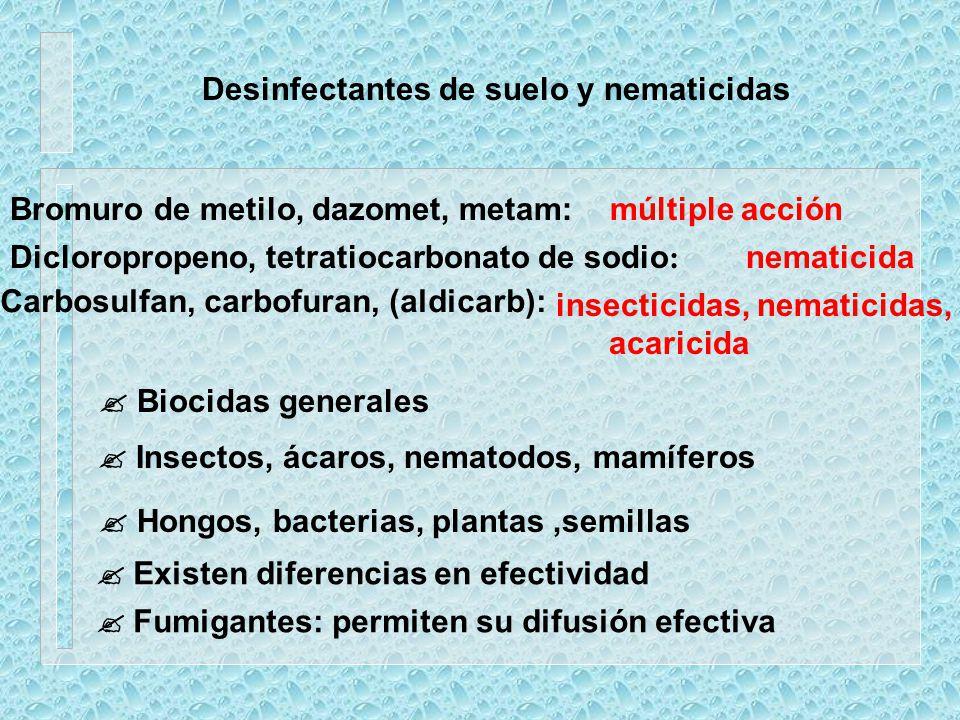 Desinfectantes de suelo y nematicidas