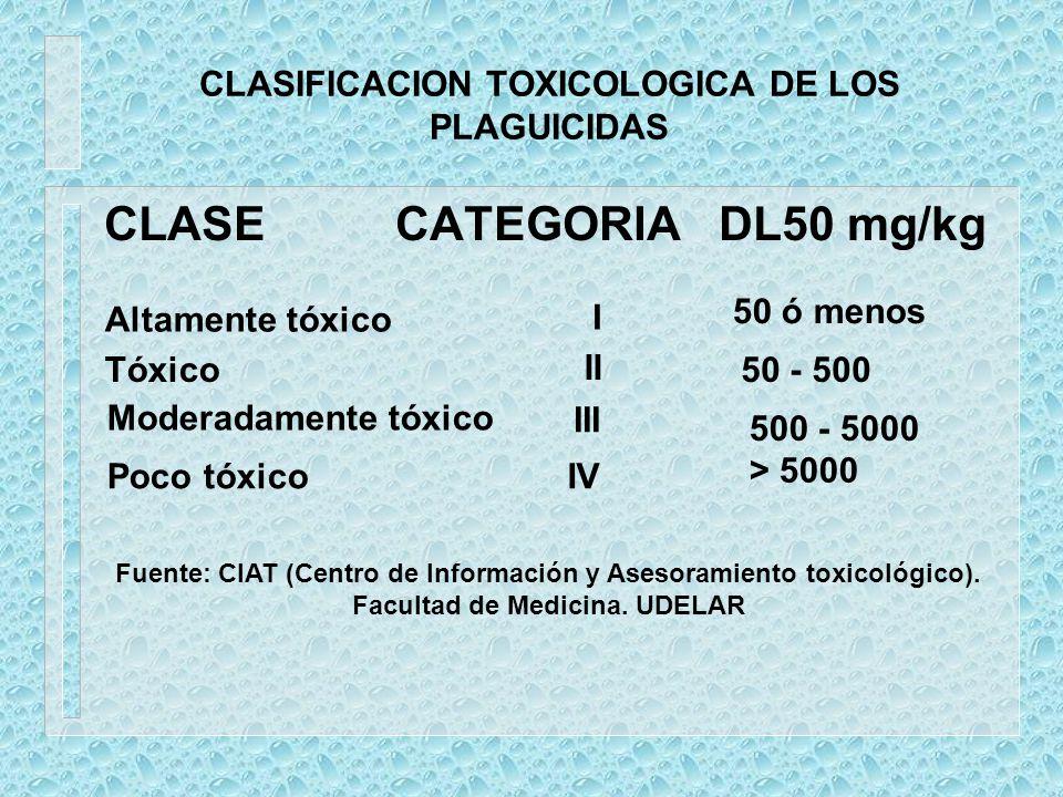 CLASIFICACION TOXICOLOGICA DE LOS PLAGUICIDAS