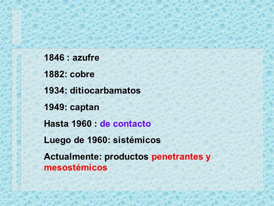 1846 : azufre 1882: cobre. 1934: ditiocarbamatos. 1949: captan. Hasta 1960 : de contacto. Luego de 1960: sistémicos.