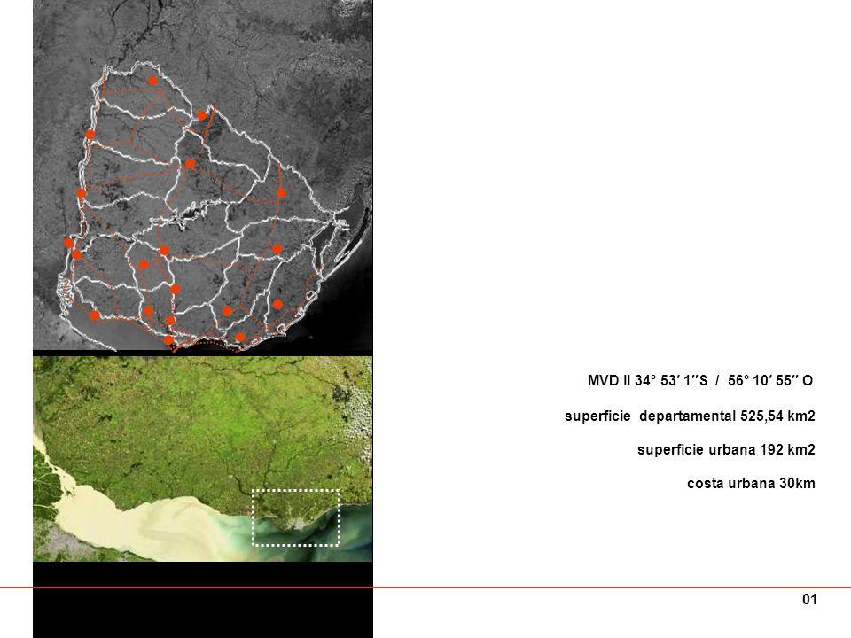 URUGUAY Superficie_176.215 km2 Población (2005)_ 3.415.920