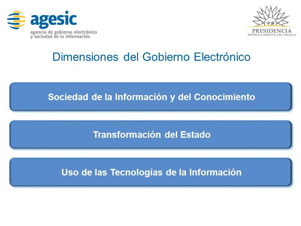 Dimensiones del Gobierno Electrónico