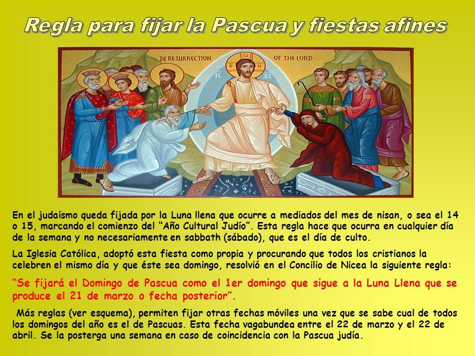 Regla para fijar la Pascua y fiestas afines