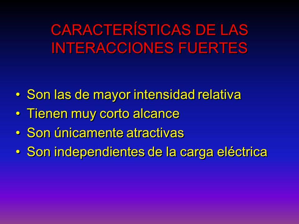 CARACTERÍSTICAS DE LAS INTERACCIONES FUERTES