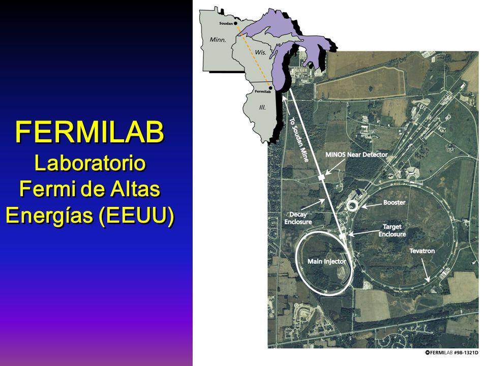 FERMILAB Laboratorio Fermi de Altas Energías (EEUU)