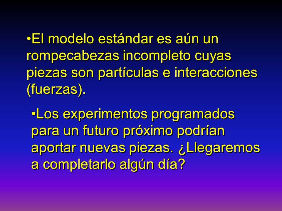 El modelo estándar es aún un rompecabezas incompleto cuyas piezas son partículas e interacciones (fuerzas).