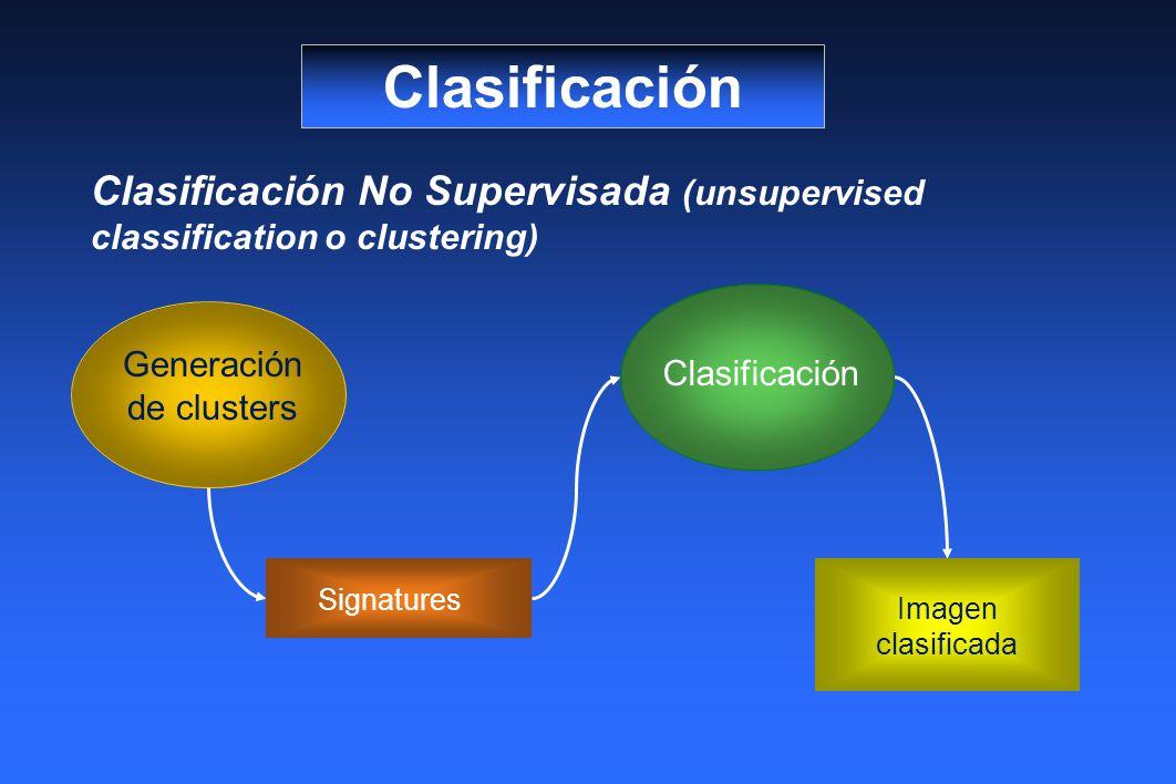 Generación de clusters