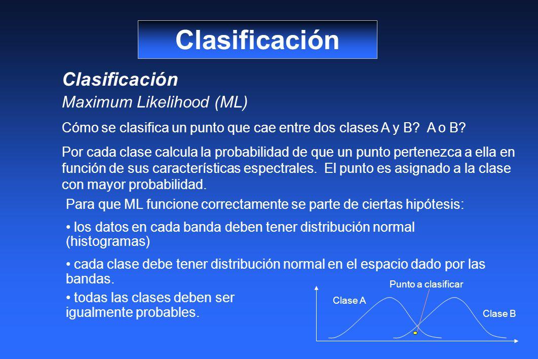 Clasificación Clasificación Maximum Likelihood (ML)